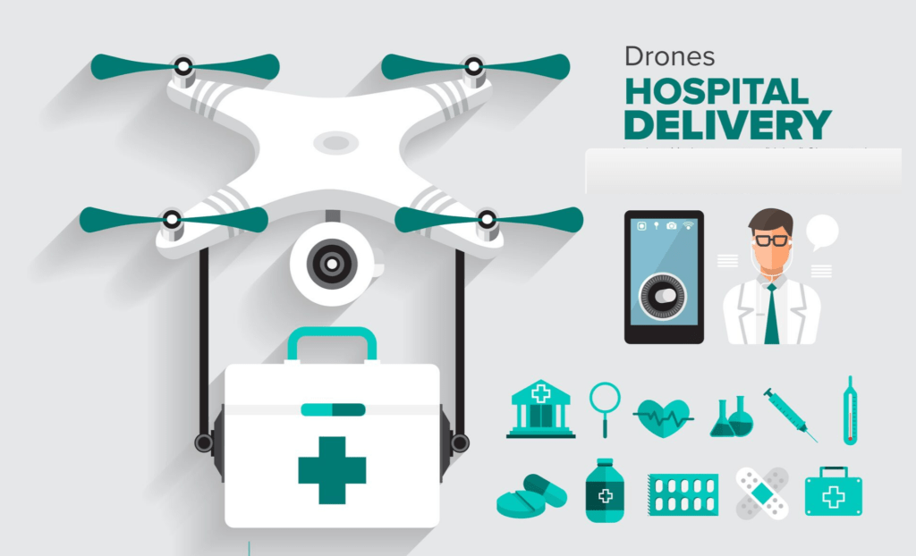 Drone Hospital Delivery